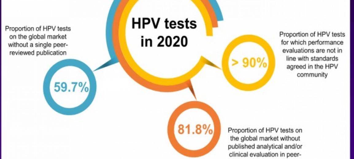 ΠΡΟΣΟΧΗ ΣΤΟ HPV TEST